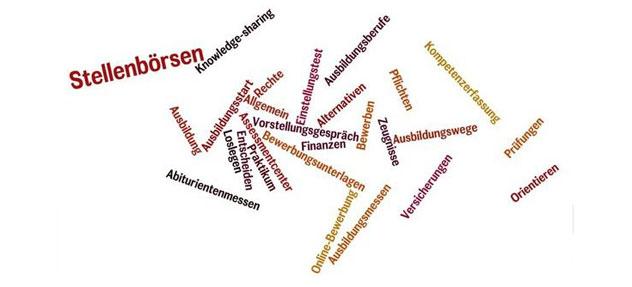 school2work.de bietet einen strukturierten Überblick über Online-Angebote zur Berufsorientierung